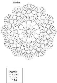 Crochet Doily Diagram, Crochet Mandala Pattern, Crochet Diy, Crochet Motifs, Crochet Round, Crochet Chart, Crochet Doilies, Doily Rug, Crochet Pillow