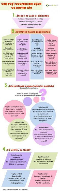Cooperarea copilului - SuntParinte.ro