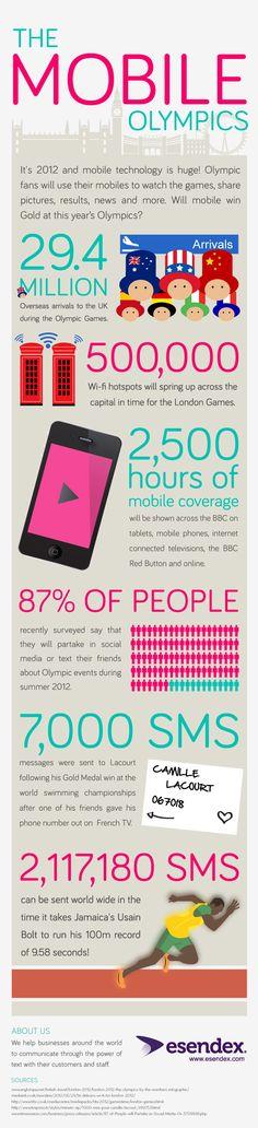 Los móviles dominarán las Olimpiadas #infografia #infographic