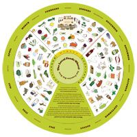 www.thelocalfoodswheel.com ... The Local Foods Wheel - Find out what's local and in season in your region! - The San Francisco Bay Area Local Foods Wheel
