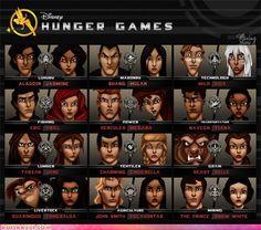 - Disney's Hunger Games