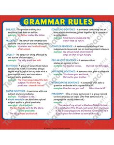 Laminate this sheet and display it in your writing center. Duplicate on card stock paper as an individual student reference guide. Add it to students' writing journals or writing folders to create individual reference books. Grammar And Punctuation, Grammar Rules, Writing Folders, Listening Test, Accelerated Reader, Spelling Rules, Complex Sentences, Lexile, References Page