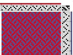 Banner Mountain Textiles: Obsession with Braided Twills