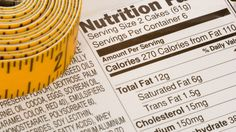 Top 10 Food Additives to Avoid