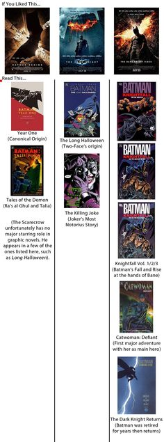Graphic Novel reading list for the inspiration behind Nolan's Batman trilogy