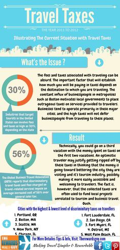 The current situation with travel taxes ! #infographic #travel #taxes #tips