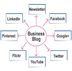 3 Most Important Internet Marketing Strategies for Your Online Business