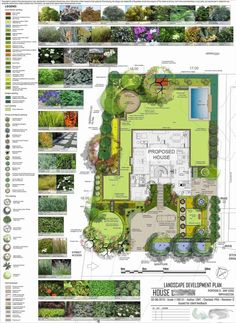 Mar 31 What Im Reading Landscape Design Garden Design Garden intended for Landscape Design Plans Backyard