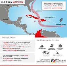 Unsere Infografik zeigt alle Zahlen und Fakten zu Hurrikan Matthew. Vor zwei Wochen hat der Wirbelsturm vor allem auf Haiti und Kuba Schäden verursacht. Hilfsorganisationen unseres Bündnisses unterstützen die Menschen in ihrer Not.