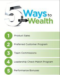 Seacret Direct 5 Ways to Build Wealth -