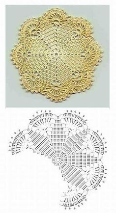 When I was a little girl, I started to crochet. This small motif was my first work, so I did it again now. Crochet Doily Diagram, Crochet Doily Patterns, Crochet Chart, Thread Crochet, Crochet Stitches, Crochet Dollies, Crochet Flowers, Crochet Lace, Crochet Circles