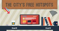 The City's Free Hot Spots | 20 Cafes that Offer Free Wi-Fi