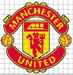 Manchester United Graph/Chart Pattern