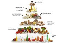 Healthy Food, Healthy Recipes, Diabetes, Activities, Fitness, Medicine, Healthy Foods, Healthy Eating Recipes, Healthy Eating