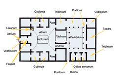LA DOMUS ROMANA Domus es la palabra latina con la que se conoce a la casa romana. Las domus eran las viviendas de las familias de un ciert...