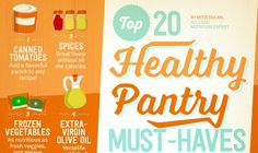 Infographic: The Top 20 Healthy Pantry Must-Haves