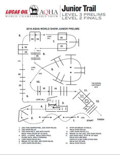 Junior Trail Lv. 3 preliminary and Junior Trail Lv. 2 finals pattern