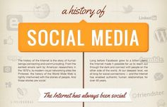 The History of Social Media #infographic #SocialMedia