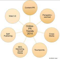 7 Online #PR Trends 2014  http://pr.pr-gateway.de/7-online-pr-trends-2014-online-pr-wird-content-pr.html