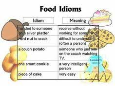 iUniverse Publishing presents Idioms related to Food – Part 1 - In the English language, many idioms are concerned with food. In this article, iUniverse will present some of these idioms and break them down into different categories. English Fun, English Study, English Lessons, Learn English, English Class, English Teaching Materials, Teaching English, English Vocabulary, English Grammar