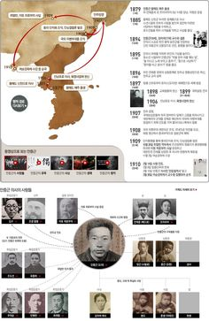 원본 크기로 보시려면 그림을 클릭하세요. World Country List, Map Design, Graphic Design, Sense Of Life, Information Design, Great Life, Korean Language, History Facts, Traditional Design
