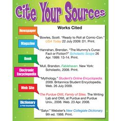 Reference - Cite Your Sources poster. Great buy for the intermediate/ jr. high level when they are just learning to cite their sources Library Research, Library Skills, Research Skills, Library Lessons, Research Paper, Library Ideas, Study Skills, Library Books, Teaching Writing