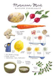 illustrated recipes - Moroccan Mint Roasted Vegetables - felicita sala