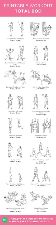 Total-Body Workout | Posted by: NewHowtoLoseBellyFat.com