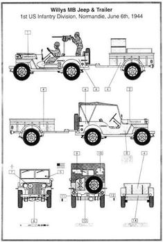 Image result for willys jeep plans