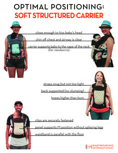 Weighing in on the Jill Duggar babywearing debate. I'm big into babywearing and my Tula, so I've included some charts on proper positioning of a baby in a carrier: