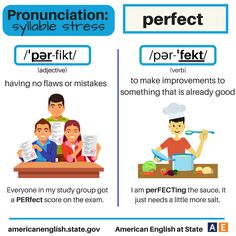 american english at state English Spelling, English Vocabulary, English Grammar, Vocabulary Practice, Vocabulary Cards, English Language Learning, Language Lessons, English Lessons, Learn English
