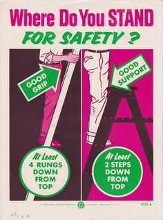 20 best occupational safety images on pinterest safety posters vintage workplace safety poster national safety council where do you fandeluxe Images