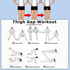 Thigh Gap Workout