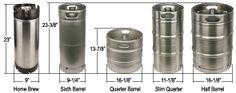 Keg Sizes - Homebrew Forum