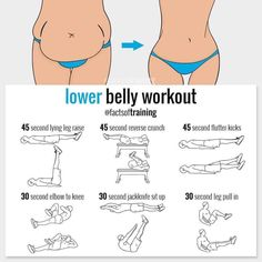 Want to get rid of the lower belly fat? Try to do these lower belly workout. loss workouts abs loss workouts at home loss workouts gym loss workouts leg loss workouts lose belly loss workouts women Lower Belly Workout, Lower Ab Workouts, Lower Belly Fat, Lower Abs, Lose Belly, At Home Workouts, Flat Belly, Tiny Waist Workout, Lower Abdomen