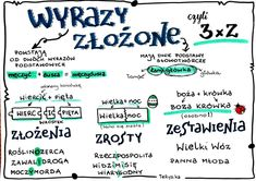 School Staff, Aga, Bujo, Poland, Hand Lettering, Writing, Education, Literatura, Learn Polish