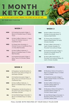 low-carb Keto diet plan for beginners. - low-carb Keto diet plan for beginners. - Dzeanne A low-carb Keto diet plan for beginners. low-carb Keto diet plan for beginners. low-carb Keto diet plan for beginners. Keto Diet Guide, Best Keto Diet, Ketogenic Diet Meal Plan, Ketogenic Diet For Beginners, Keto Diet For Beginners, Diet Menu, 7 Keto, Vegetarian Keto, Diet Tips