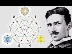 Nikola Tesla and numbers 3, 6 and 9: The secret key to free energy?