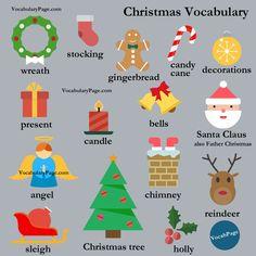 Christmas vocabulary #English www.vocabularypage.com