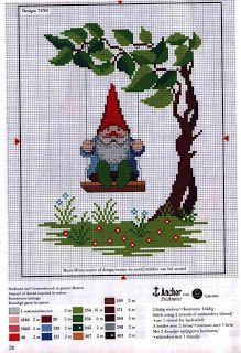 Swinging Gnome
