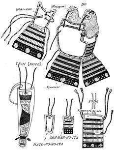Samurai armor parts.