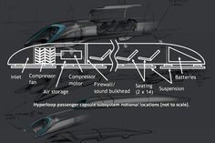 SpaceX wants you to build Elon Musk's Hyperloop pod