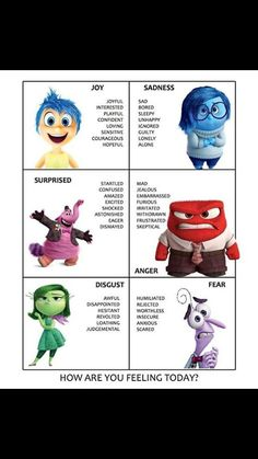 19 Super-Interesting Facts About Pixars Inside Out My sister made a great feelings chart with the inside out characters to help her kids express what theyre feeling better. I feel like adults could totally use this too :) Whats Cookin Sister? Inside Out Emotions, Feelings And Emotions, Inside Out Characters, Inside Out Fear, Feelings Chart For Adults, Inside Out Poster, Sadness Inside Out, Feelings Wheel, Zones Of Regulation
