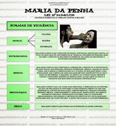 ENTENDEU DIREITO OU QUER QUE DESENHE ???: MARIA DA PENHA - LEI 11.340/06