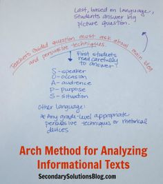 How to Use The Arch Method to Analyze Informational Texts.  Click through for a full explanation and real classroom examples!  #CommonCore