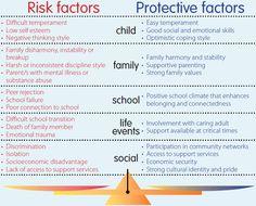 How mental health difficulties affect children | kidsmatter.edu.au