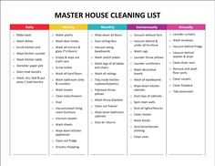home cleaning products list | ... com Blog : Prevent Household Disasters by Creating a Cleaning Schedule