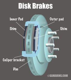 How do disc brakes work, what is a brake disc or rotor? How do brake calipers work? Brake Inspection, Brake System, Car Engine, Brake Calipers, Cleaning Hacks, Honda, Thailand, Tech, Trucks