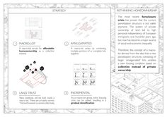 Macro-Lot : The idea that a new parcelization structure, consisting of larger 'amalgamated' lots, enables a new housing condition based on collective instead of private ownership. Urban Ideas, One Hundred Years, Home Ownership, Diagram, Thoughts, How To Plan, City, Projects, Belgium