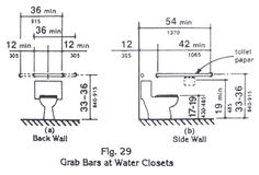 Accessible bathroom plans ada bathroom floor plans - Commercial bathroom code requirements ...